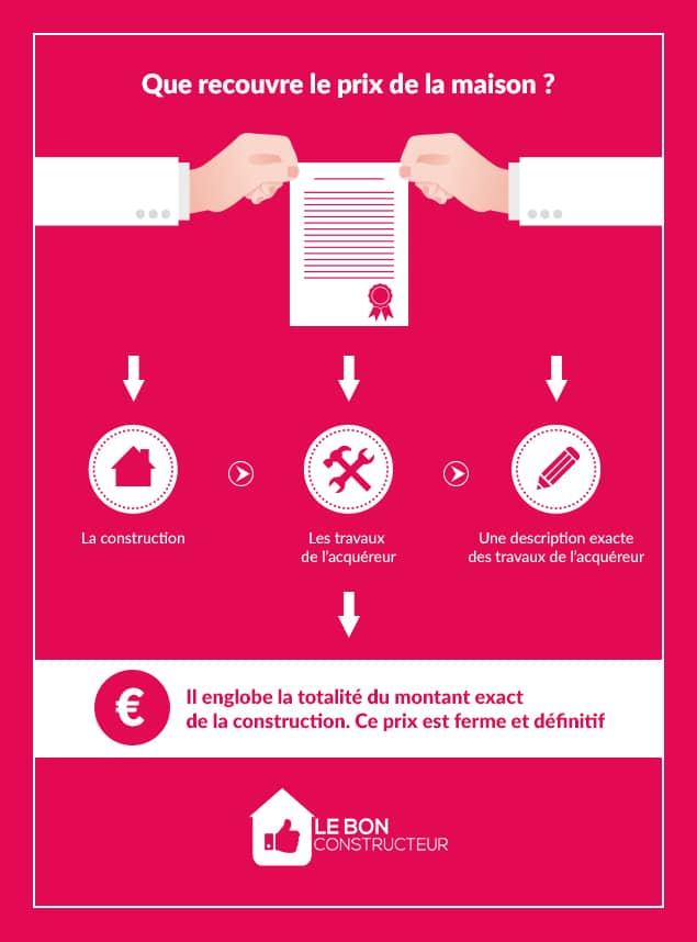 infographie_contrat